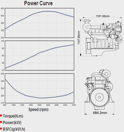 Performance Curve and Drawing of China CUMMINS 6BT5.9 M120 Diesel Engine for Marine